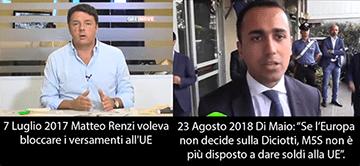 Matteo Renzi Attacca Di Maio Basta Soldi A UE: Diceva Le Stesse Cose (Video 2018)